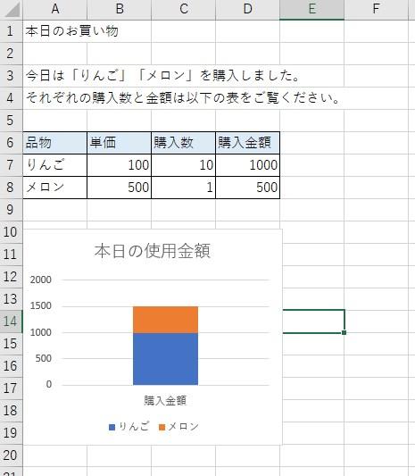 資料作成の例