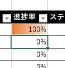 データバーのテスト