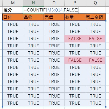 COUNTIFでFALSEをカウント