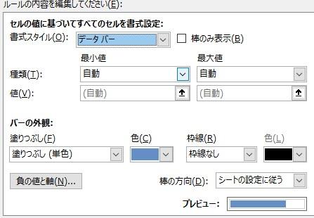 データバーの設定画面