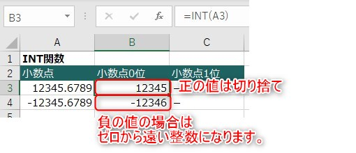INT関数の使用例