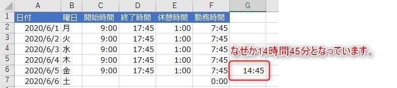 計算結果が14時間45分となっている