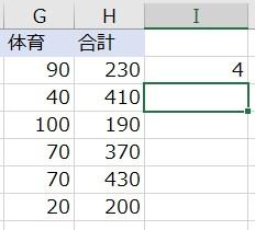 計算結果(降順)